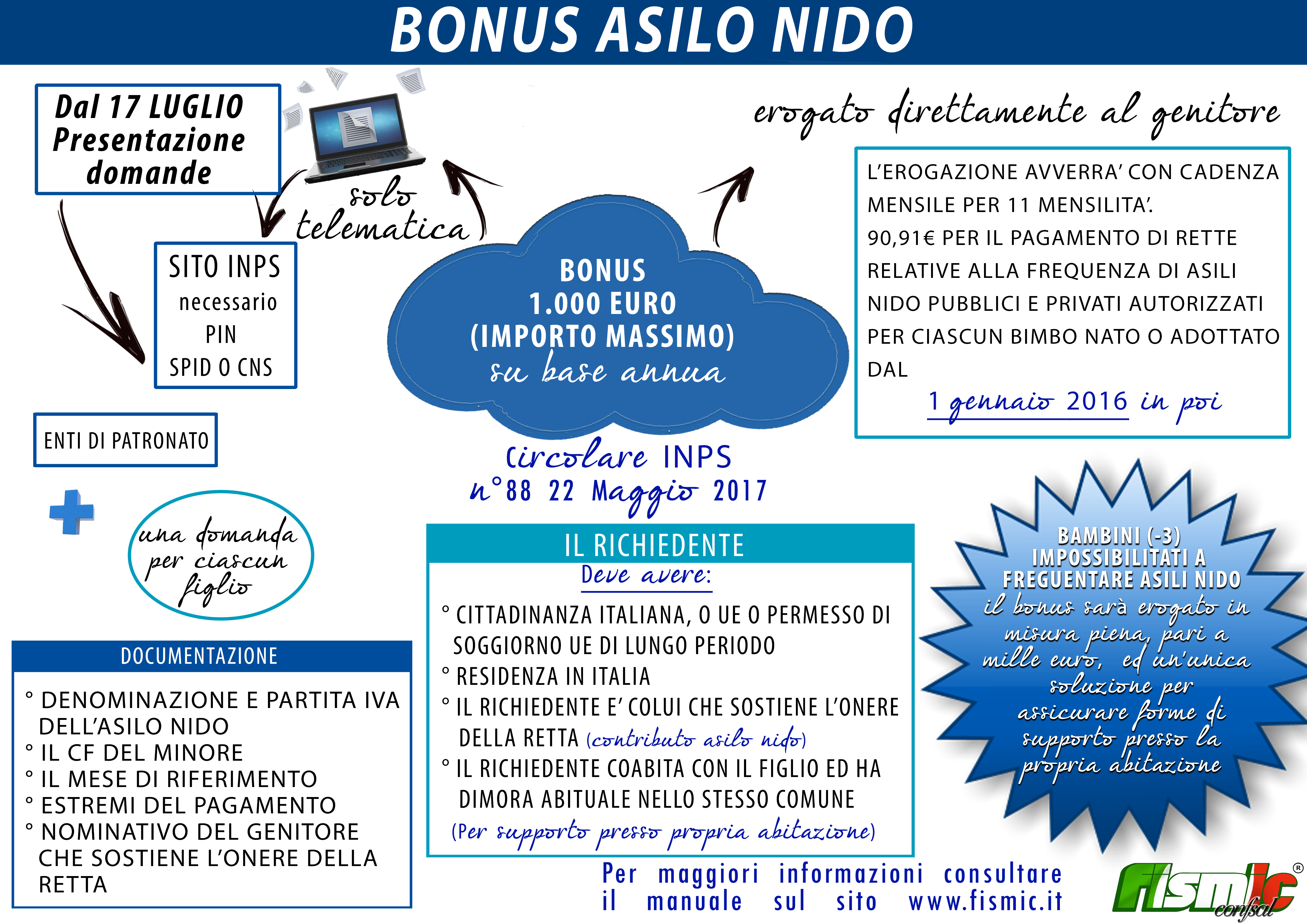 Bonus asilo nido circ 88 2017 fismic for Bonus asilo nido 2019 requisiti